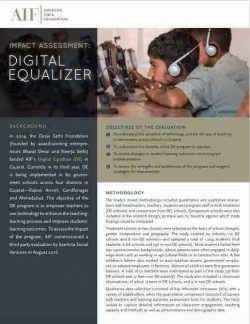 Digital Equalizer Image