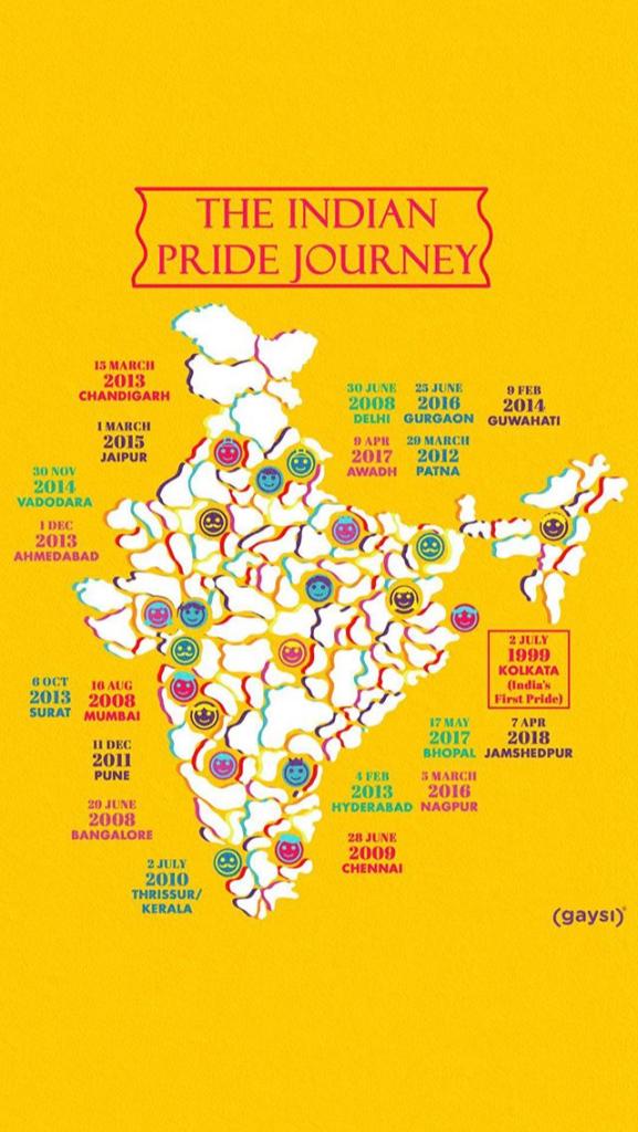 Gaysi - Pride History