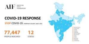 AIF Covid Response Coverage as on 21st April 2020