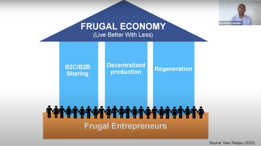 Pillars of frugal innovation