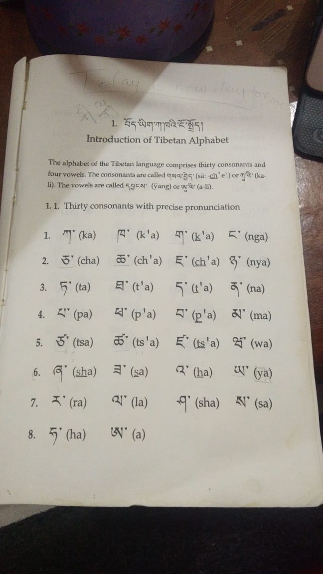 Page of a book showing alphabets of Tibetan language with their pronunciation.