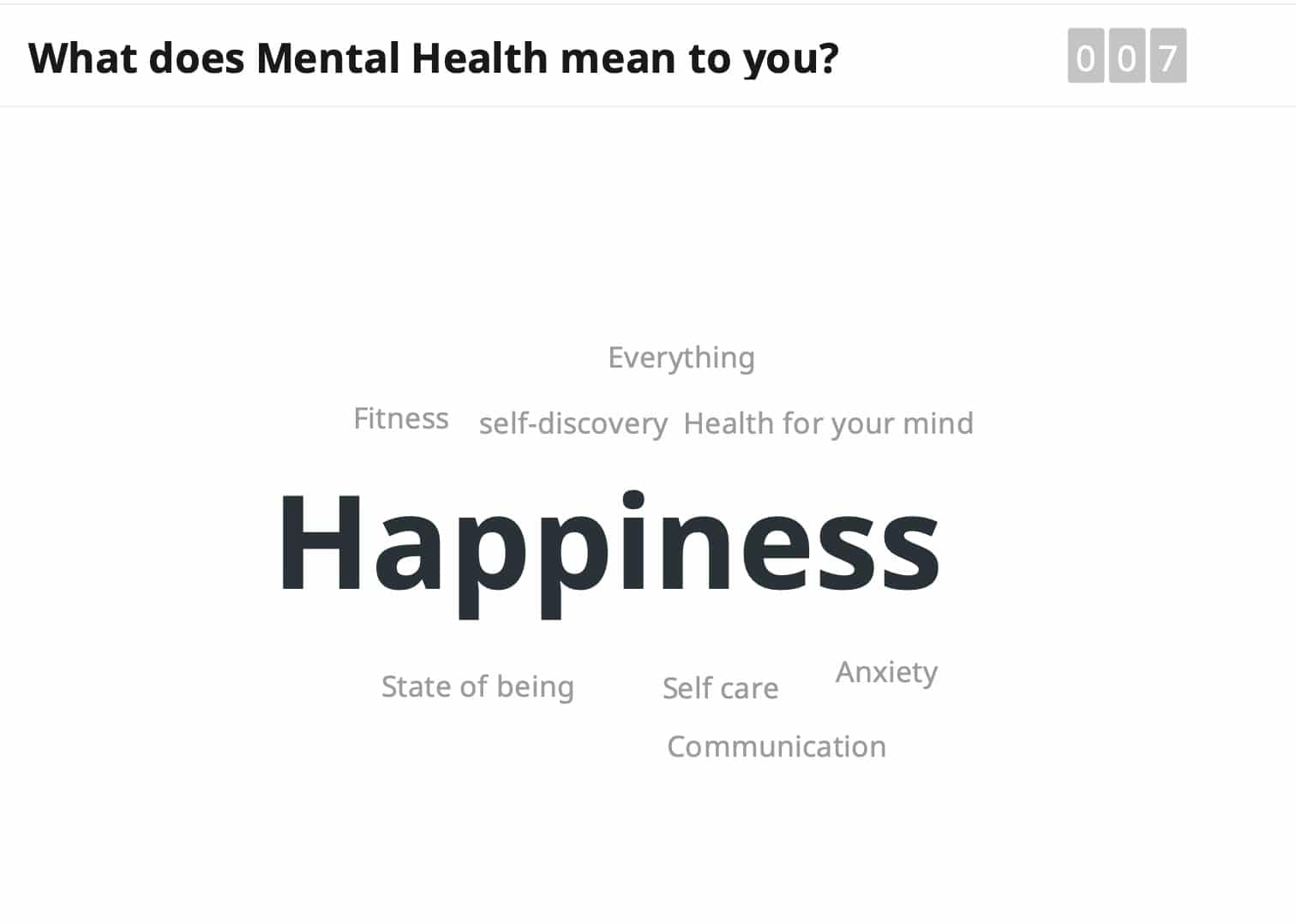 Happiness. Fitness. Communication. State of being. Everything. Anxiety. Health for your mind. Self care. Self-discovery.