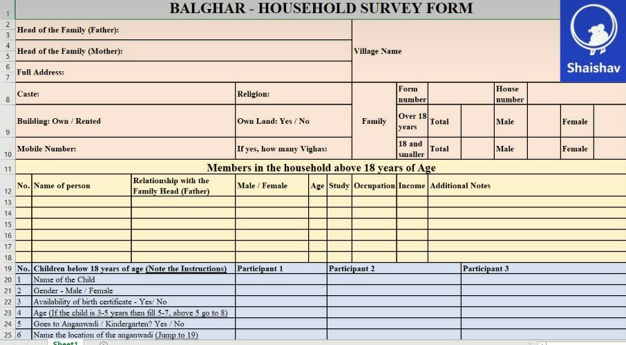 A sample of the Balghar household survey questionnaire